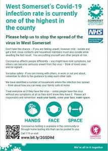 West Somerset's Covid-19 infection rate is currently one of the highest in the county Please help us to stop the spread of the virus in West Somerset www.bit.ly/2GSDitd Don't take the chance – If you are feeling unwell, however mild - isolate and get a test, close contacts and household members must also isolate while awaiting the test result. You are putting yourself and other people at risk. Coronavirus affects people differently – you might have mild symptoms, but others can become seriously unwell from the virus – think of loved ones and be vigilant. Socialise safely - If you are mixing with others, in work or out and about, remember to stick to the guidance to keep each other safe. We have identified a number of households where the infection has spread – think about how you can keep your family safe at home. Treat everyone as if they have the virus – some people have the virus without any symptoms at all so they don't know they have it. Please act responsibly and remember: wash your hands, cover your face, make space.